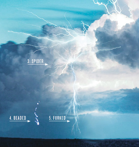 The effect of direct and indirect lightning strikes are one of the most devastating natural forces known to mankind, not only to humans but to electrical equipment, and down to business overall.